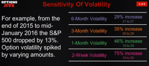 Summary sensitivity of volatility