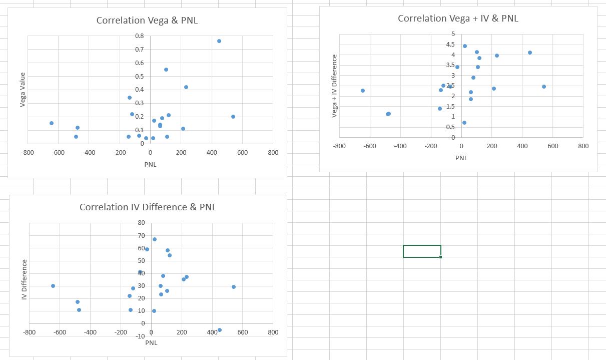 correlation study 8.25.2017