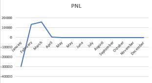 mar2021 pnl
