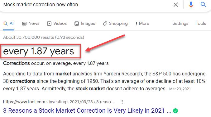 stock market correction how often